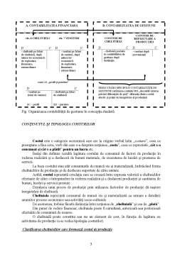 Curs - Contabilitate de Gestiune si Sistemul Informational al Costurilor