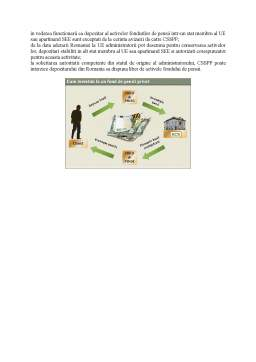 Curs - Pensii Private