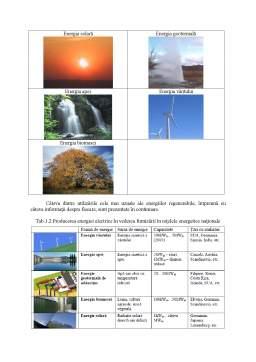 Curs - Sisteme de Conversie și Utilizare a Energiei Electrice