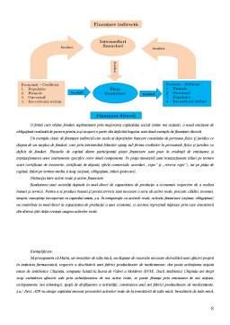 Curs - Piața de Capital - Component al Pieței Financiare