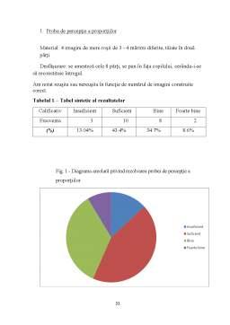 Proiect - Rolul, Locul și Metodologia Jocului Didactic Matematic