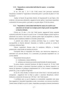 Referat - Suspendarea Contractului Individual de Munca
