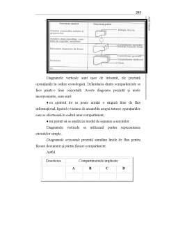 Curs - Audit Bancar