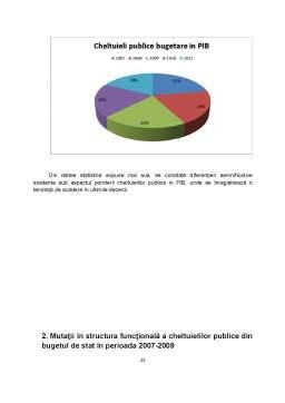 Curs - Analiza Structurii și Dinamicii Cheltuielilor Publice din Bugetul de Stat al României