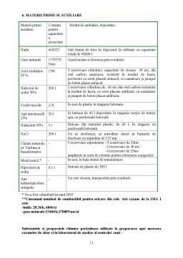 Proiect - SC Termoelectrica Paroseni
