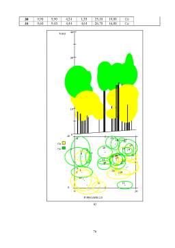 Proiect - Studiul Indicilor Structurali Aferenti Arboretului din UA 62B 63A 37 40A 40B