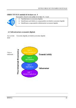 Curs - Comert Electronic