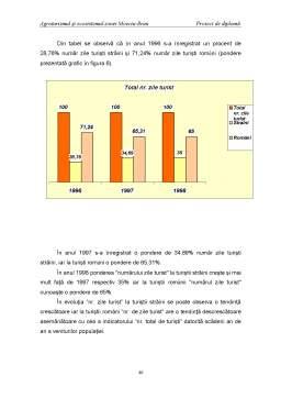 Proiect - Agroturismul și Ecosistemul Zonei Moeciu-Bran