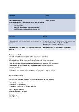 Curs - Evaluarea Intreprinderii - Notiuni de Baza