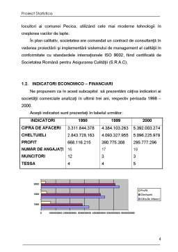 Proiect - Proiect Statistica