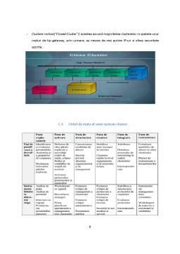 Proiect - Sisteme Cluster
