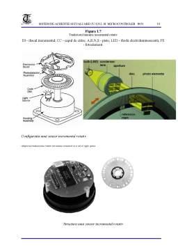 Proiect - Sistem de Achizitie si Evaluare a Semnalelor