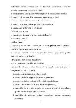 Curs - Principiile de Baza ale Administratiei Publice Locale
