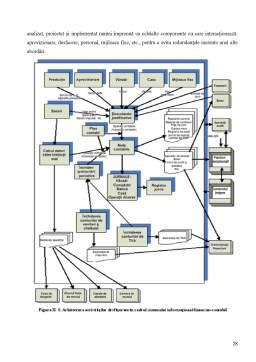 Licență - Elaborarea unui Subsistem Informatic în Managementul financiar-contabil