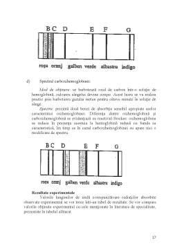 Laborator - Etalonarea unui Spectroscop și Analiza Spectrala Calitativa