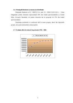 Proiect - Practică la Contabilitate Financiară