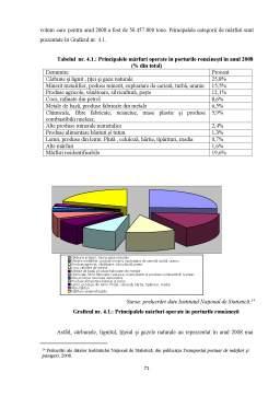 Licență - Transporturile Maritime