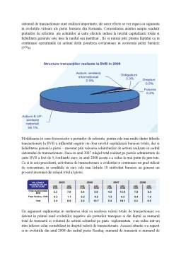 Proiect - Bursa de Valori Bucuresti - Istoric si Evolutie