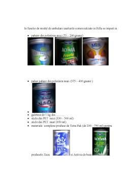 Proiect - Clasificarea și Diversificarea Iaurtului