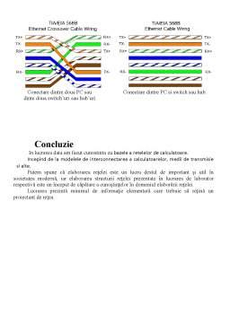 Laborator - Initierea în Retele de Calculatoare