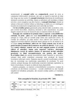 Curs - Microeconomie