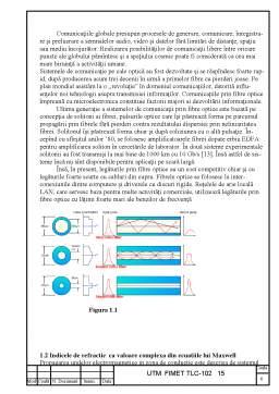 Proiect - Analiza și Calculul Parametrilor Fibrelor Optice