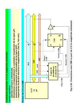 Curs - Sisteme cu Microprocesoare