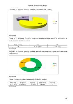 Licență - Particularitati ale Bronhopneumopatiei Obstructive Cronice la Varstnici