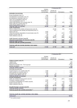 Licență - Bilantul si Pozitia Financiara a Intreprinderii - Abordarea Comparativa a Diferitelor Modele de Bilant