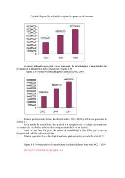 Curs - Calculul Drepturilor Salariale a Reținerilor Generate de Aceasta