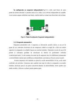Proiect - Sisteme de Suspensii Active