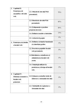Proiect - Raport de Practica