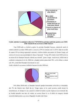 Licență - Produse si servicii bancare pe piata romaneasca