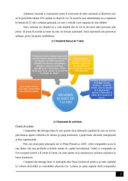 Curs - Organizarea și funcționarea pieței financiare din Londra