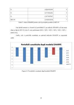Proiect - Lucrări practice la disciplina strategii pe piețele instrumentelor financiare derivate