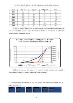 Curs - Instrumente Financiare cu Venit Fix