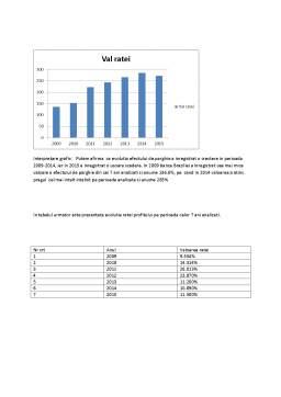 Proiect - Management bancar