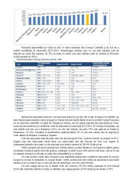 Curs - Noțiuni generale privind sistemul de impozitare în Republica Moldova