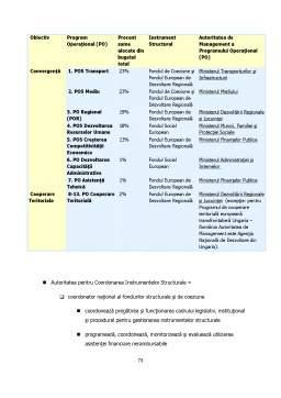 Curs - Introducere în managementul resurselor umane - Note de curs