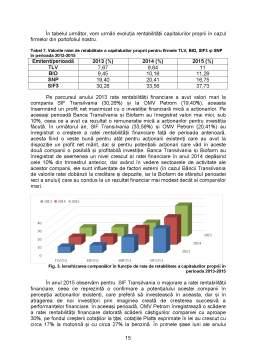 Proiect - Analiza portofoliului - studiu de caz TLV, BIO, SNP și SIF3