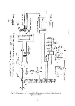 Laborator - Laboratoare BEMA