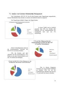 Referat - Praktikumsarbeit - Recon AG