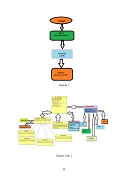 Proiect - Object orienting programming