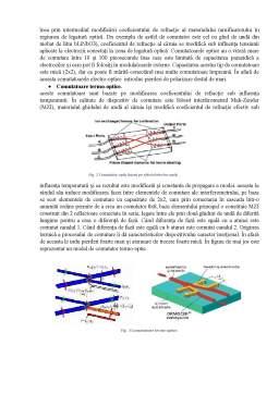 Proiect - Studiul comutatorilor optici - Comutatori pe baza sincronizării modelor și calculul unui traseu de comunicații prin fibră optică