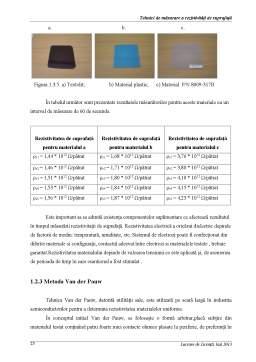 Licență - Tehnici de măsurare a rezistivități de suprafață