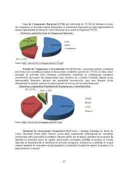Curs - Tranzactiile bursiere si tipologia acestora