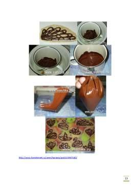 Curs - Estetica produselor de cofetarie si patiserie