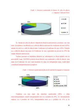 Disertație - Politica concurențială din România și Uniunea Europeană