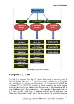Curs - Programe și aplicații de observare a pământului