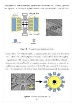 Proiect - Tehnologia MEMS